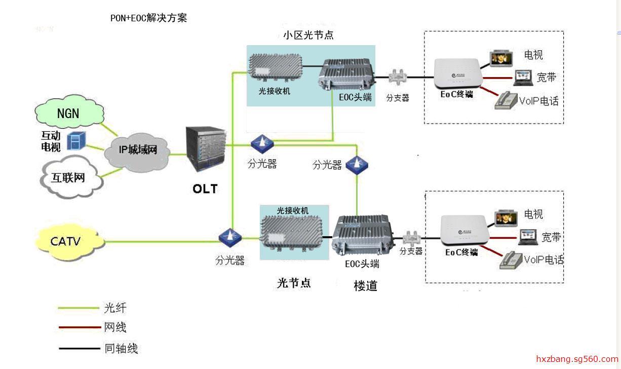 北京联通电信光纤入户