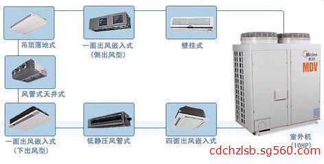 成都中央空调安装供应组合式空调机组