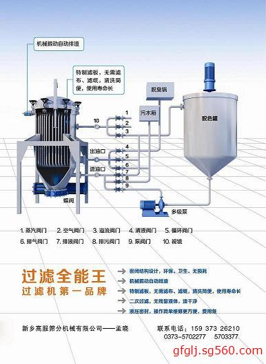 振动排渣过滤机的使用方法