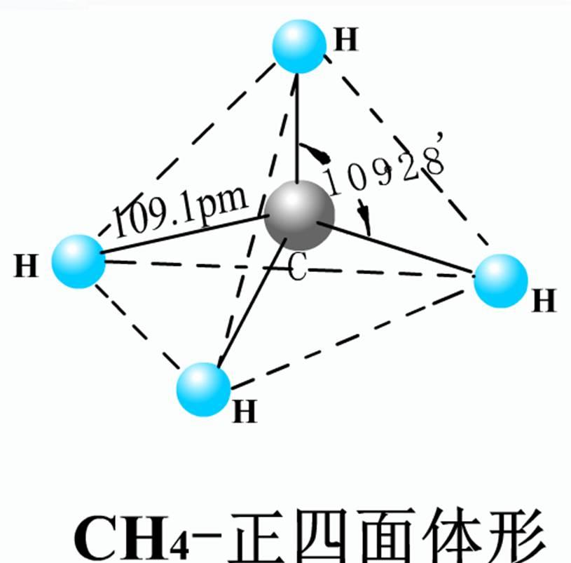 南通甲烷成分分析